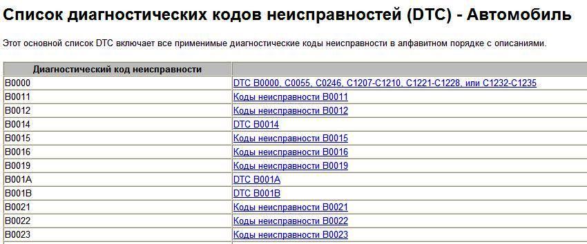 Код неисправности C1235