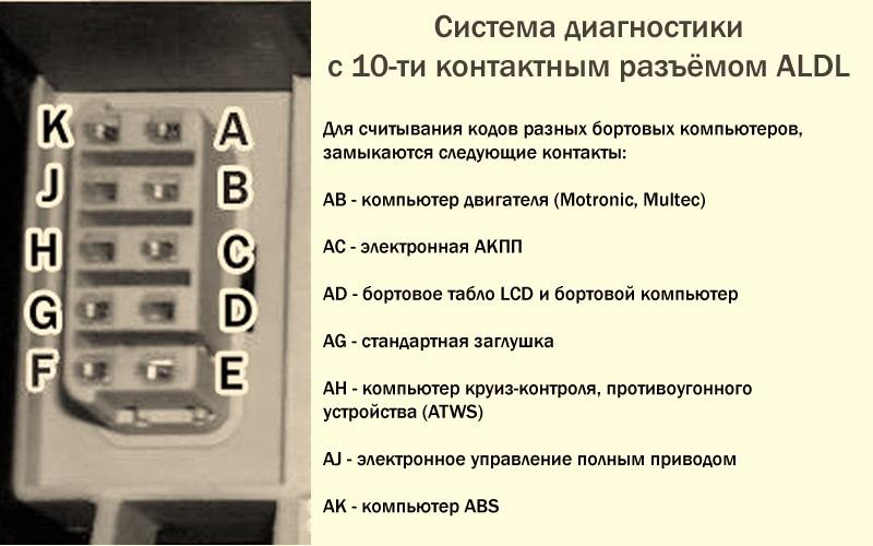 диагностика opel motronic днепропетровск