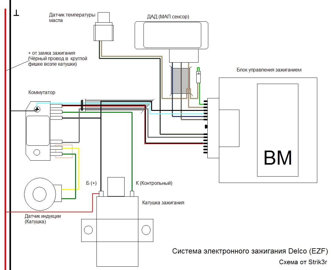 Схема зажигания опель вектра фото 962