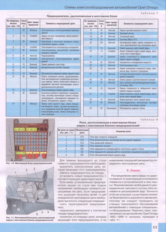 схема предохранителей опель омега 2000