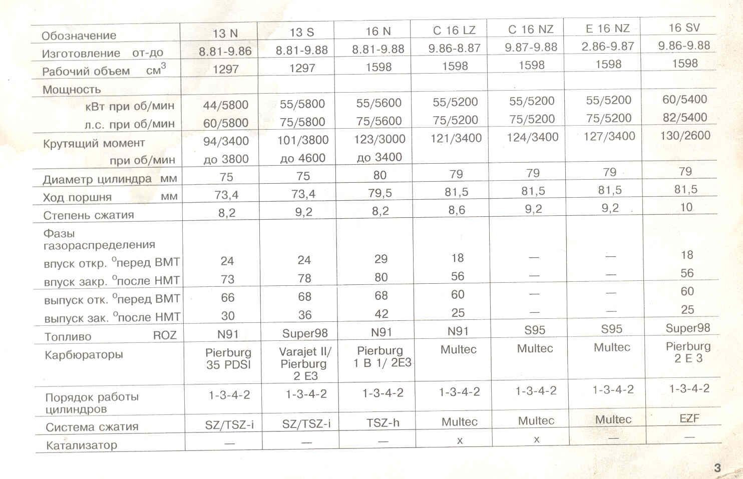 схема питания бензонасоса на опель рекорд 82г