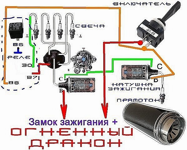 Как сделать из глушителя огонь фото 555